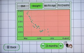 Wii Fit, my weight loss for June 2008